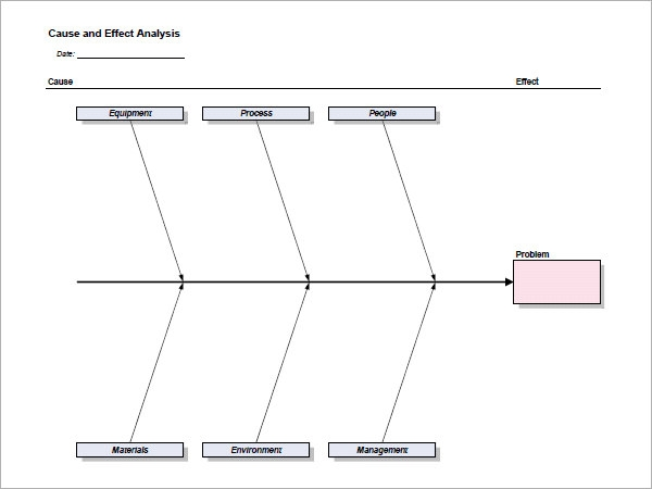 ... Fishbone Diagram Template - 13+ Free Documents in PDF, Word, Excel