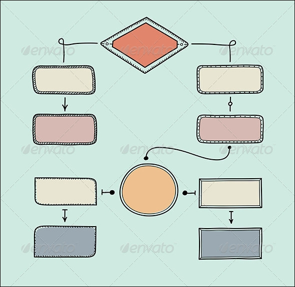 Flow Chart Templates Sample Templates  Flowchart Examples For Kids