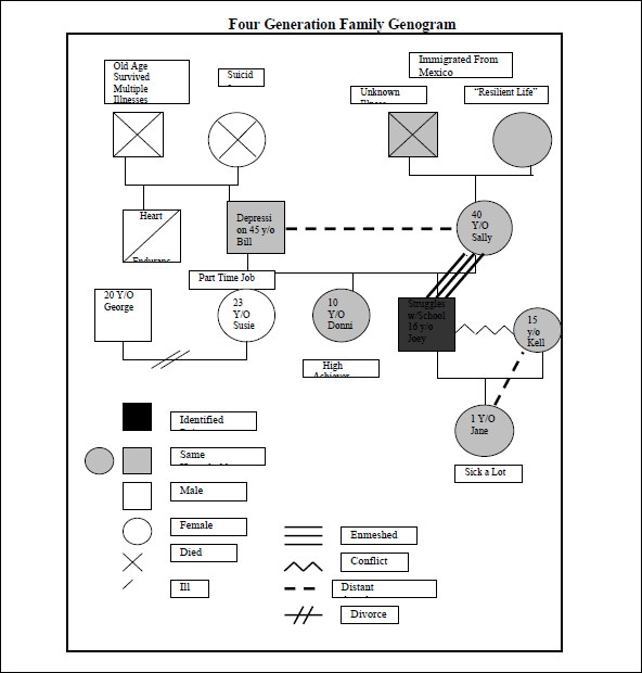 blank genogram template simple