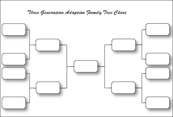 Blank genogram to fill in share the knownledge for Fill in the blank family tree template