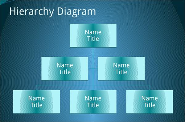 small business organizational chart template .