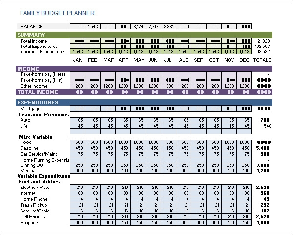 Budget Template Sample Household Budget Sample Household Budget