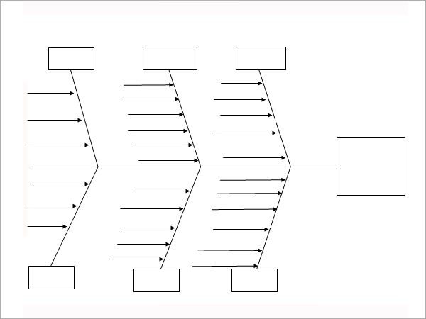sample fishbone diagram template      free documents in pdf  word    fishbone diagram template word