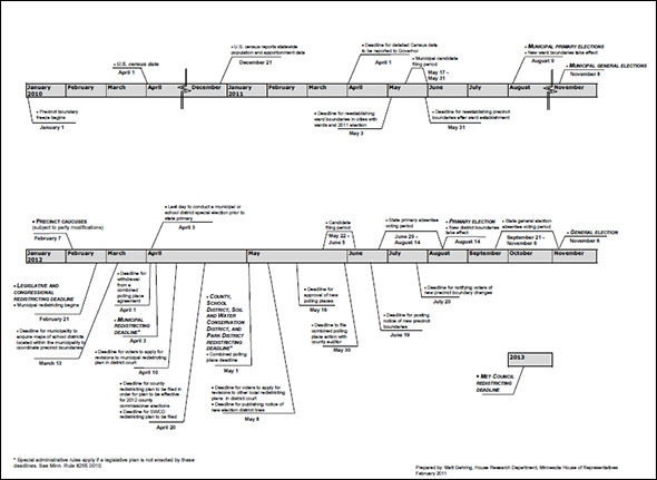 Sample timeline templates 14 free documents in pdf for Legal chronology template