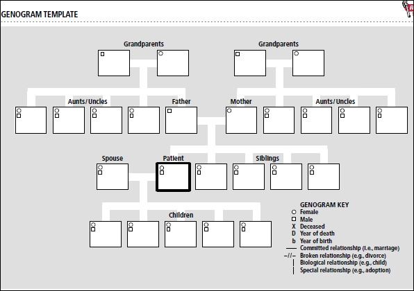 230 Best Family Tree Charts Amp Forms Images On Pinterest Mandegar