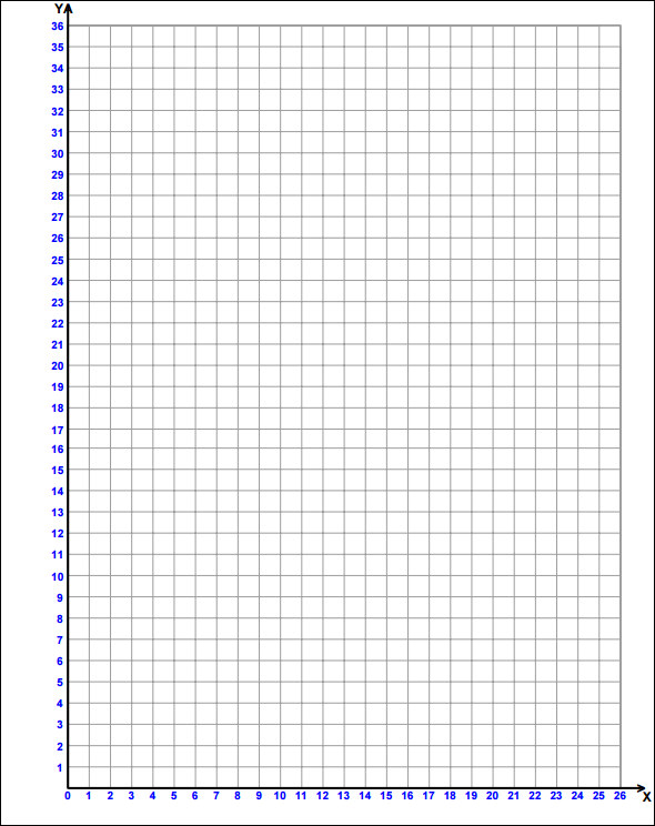 5 Math Graph Papers – Math Grid Paper Template