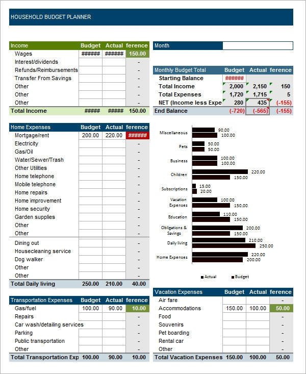 Sample Household Budget 8 Documents in PDF Word Excel – Sample Household Budget