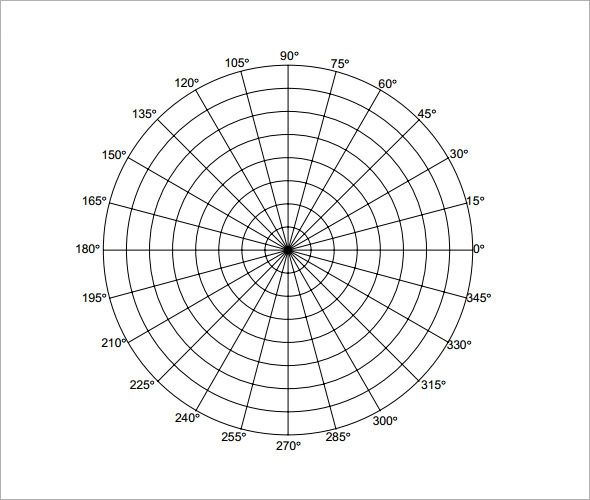 polar graph designs