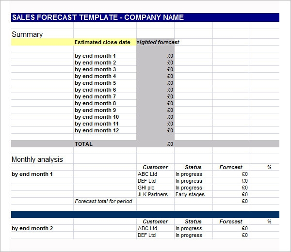 Profit And Loss Template Excel  Profit And Loss Projection Template