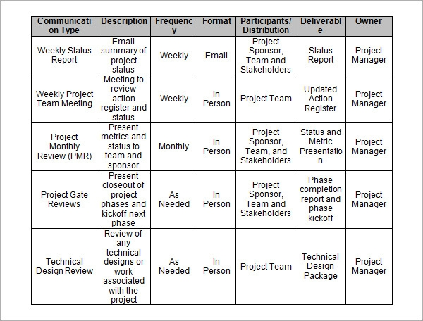 project management template 12 download free documents