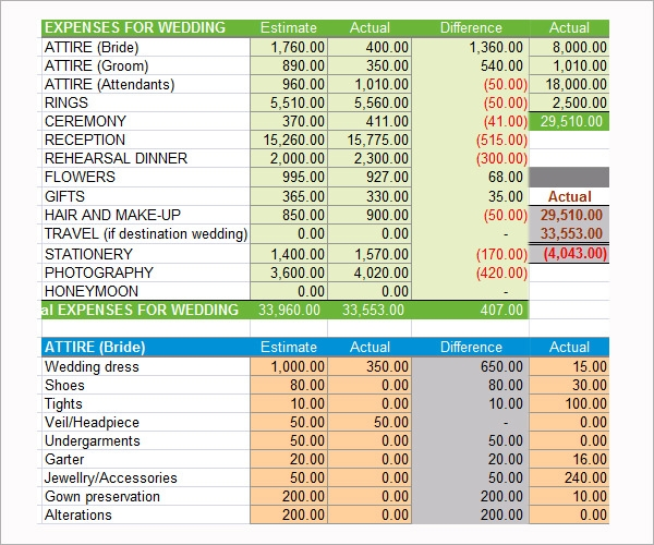 Wedding Budget Template   Download Free Documents In Word Pdf