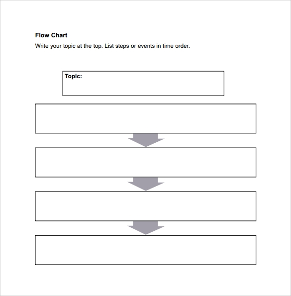 Sample Flow Chart Template   Documents In Pdf Excel Ppt