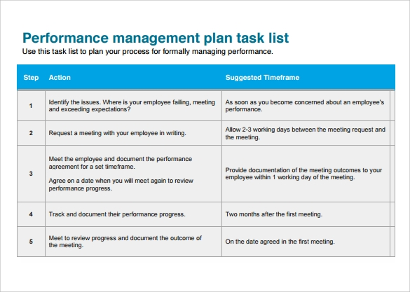 Performance Management Task List  Employee Task List