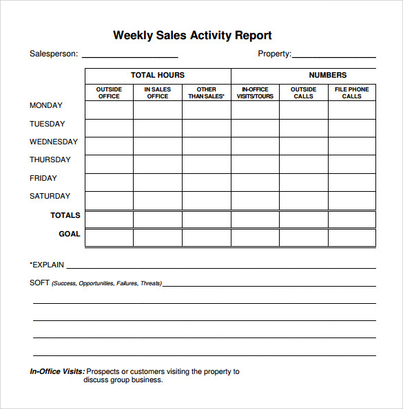 weekly work report templates