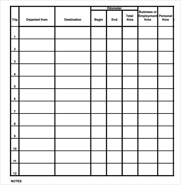 graphic about Printable Mileage Log titled Absolutely free 12+ Pattern Mileage Log Templates Within just PDF Document