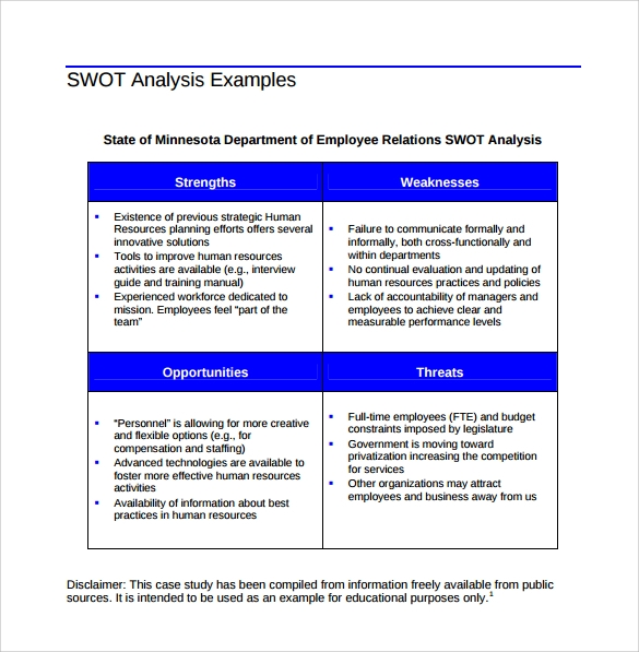 Sample Swot Analysis 9 Documents in Word PDF – Blank Swot Analysis Template
