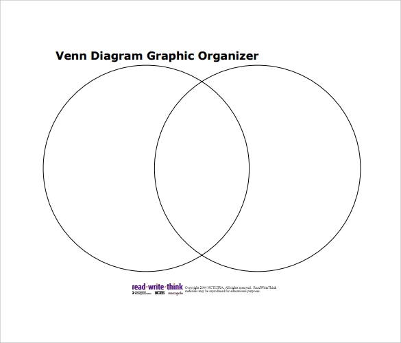 sample venn diagram      documents in word  ppt  pdfgraphic organizer venn diagram