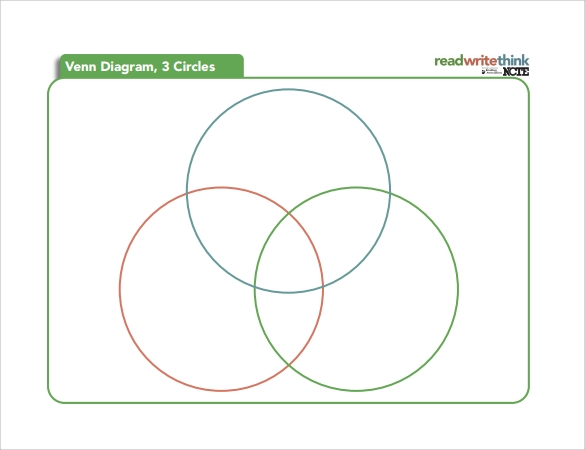 Free 12 Sample Venn Diagrams In Ms Word Ppt Pdf