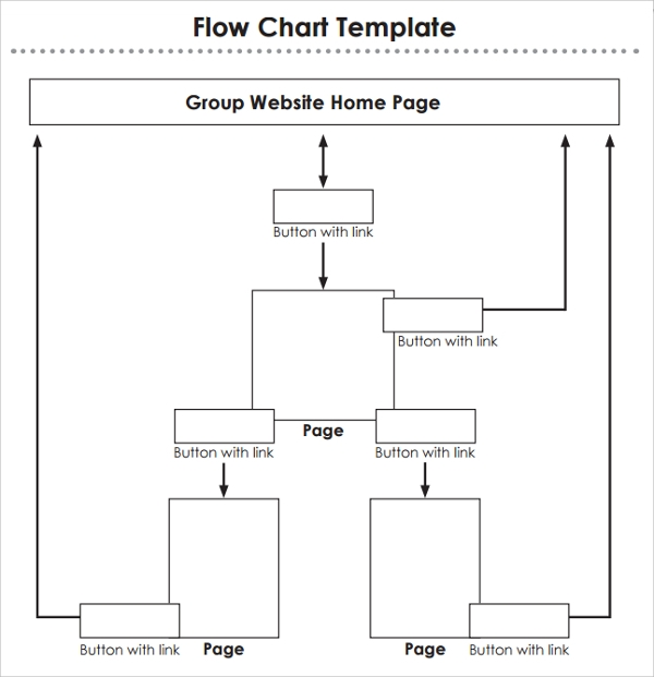 20 sample flow chart templates sample templates for Free work process flow chart template