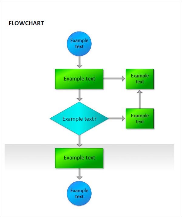 flow chart symbols template