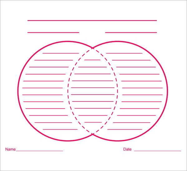12+ Venn Diagram Templates | Sample Templates