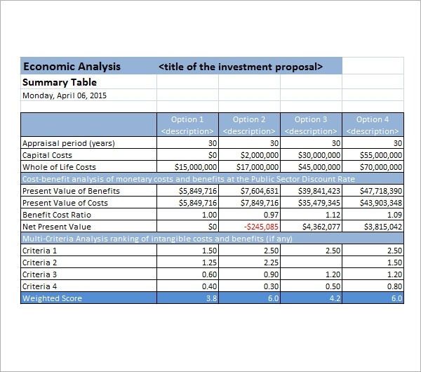 Cost Benefit Analysis Template vAvJA2ff