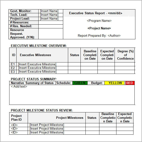 11 sample status reports sample templates for Executive summary project status report template