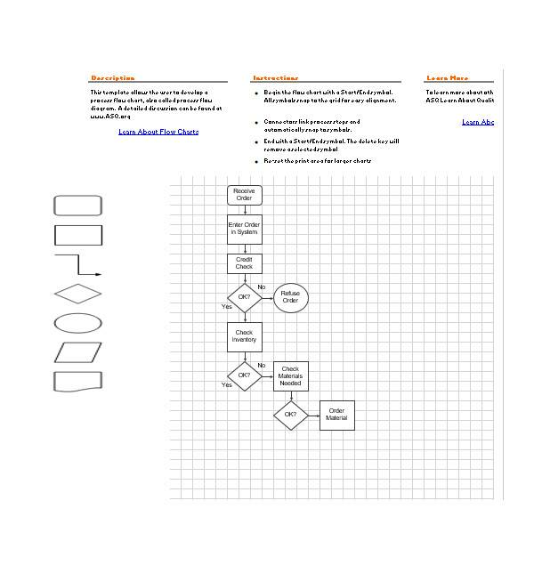 flow chart excel template