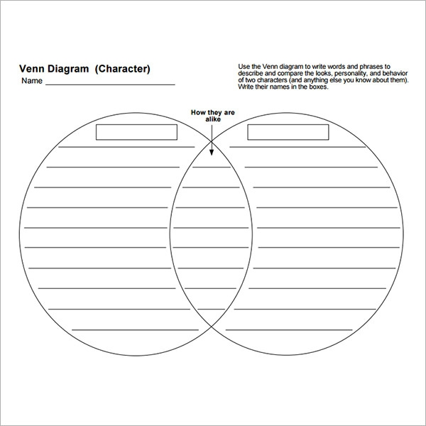 Examples of venn diagram word problems funfndroid examples of venn diagram word problems venn diagram solving venn diagram word problems ccuart Choice Image