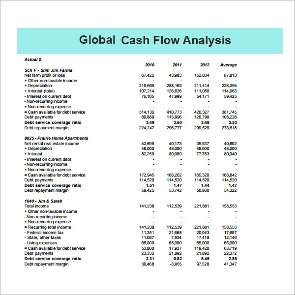 Cash Flow Analysis Sample   Documents In Pdf Word Excel