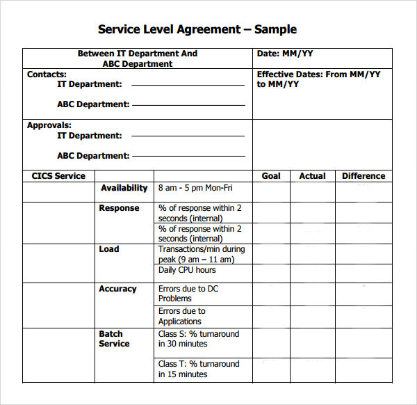 sample service level agreement template pdf
