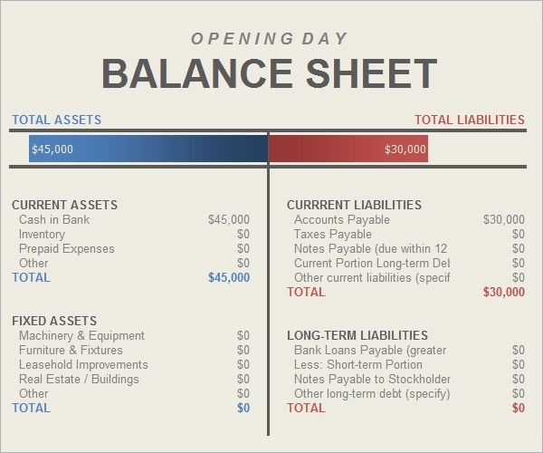 6 Sample Balance Sheets Sample Templates