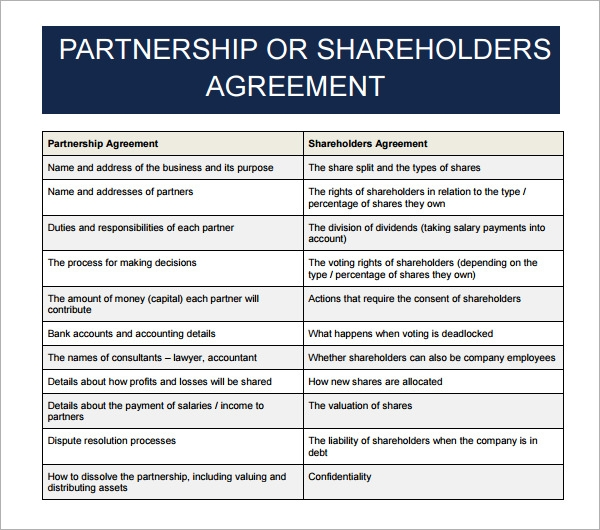 Business Partnership Agreement 6 Download Documents in PDF Word – Sample Partnership Agreement Form