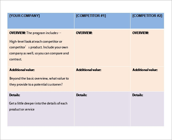 7 Competitive Analysis Template – Competitive Analysis Templates