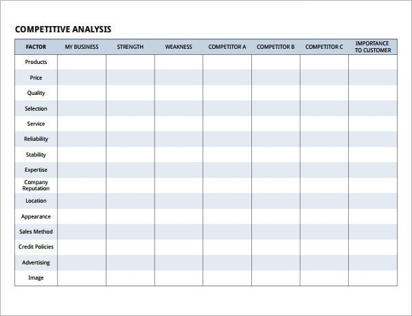 13 Sample Competitive Analysis Templates Sample Templates