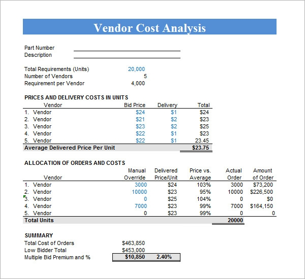 Sample Cost Analysis - 8+ Documents in PDF, Word, Excel
