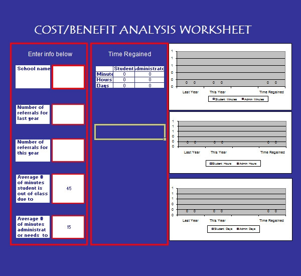 Cost Benefit Analysis Template 13 Download Free Documents in – Cost Analysis Format
