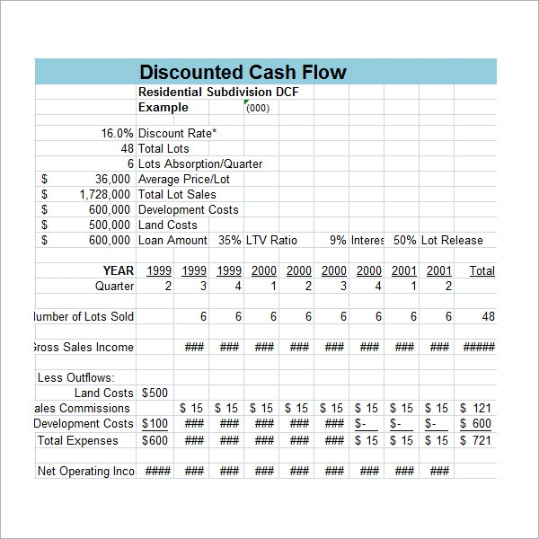 global cash flow analysis template discounted cash flow excel template