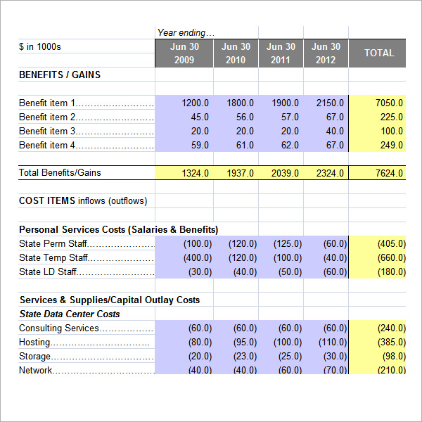 Sample Financial Analysis   Documents In Excel Word