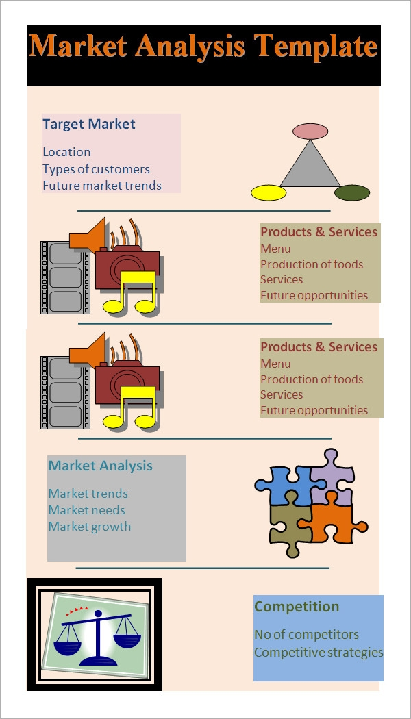 Business Market Analysis Template