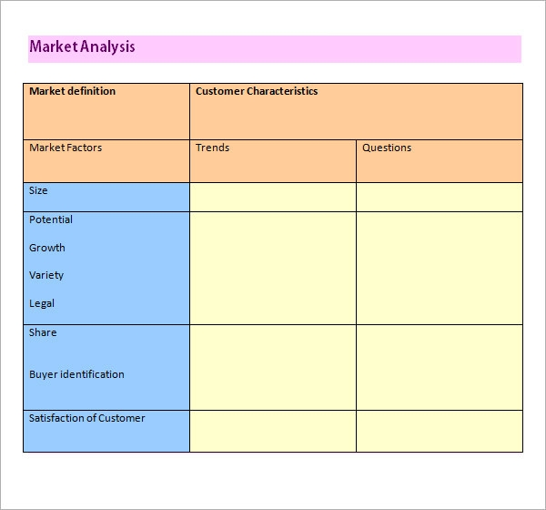 competitive market analysis template .