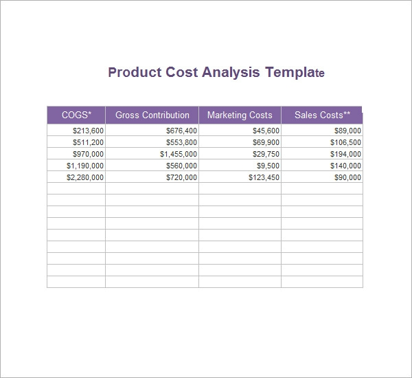 Sample Cost Analysis 8 Documents in PDF Word Excel – Cost Analysis Format