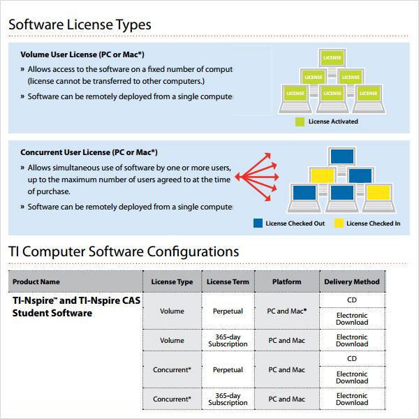 Software license agreement 7 free pdf doc download software license types template s w license types platinumwayz