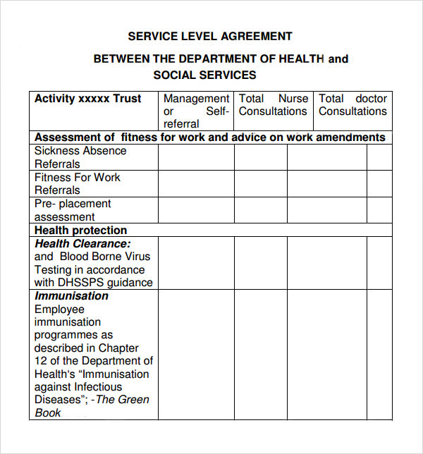 service-level-agreement-template-healthcare