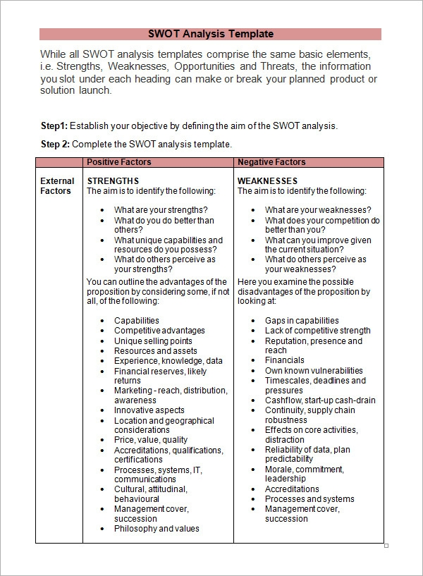 16 swot analysis samples sample templates for Capabilities analysis template