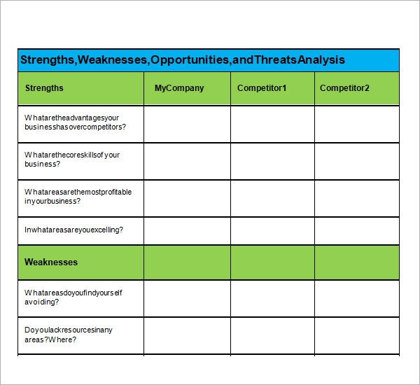 Sample Swot Analysis 9 Documents in Word PDF – Word Swot Template