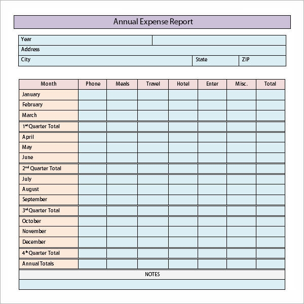 Expense Report Templates - 8+ Download Free Documents In Word