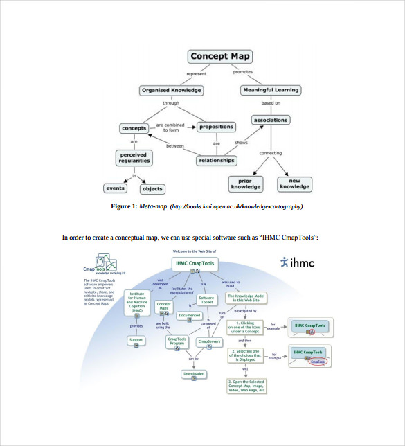 10 sample concept map templates sample templates