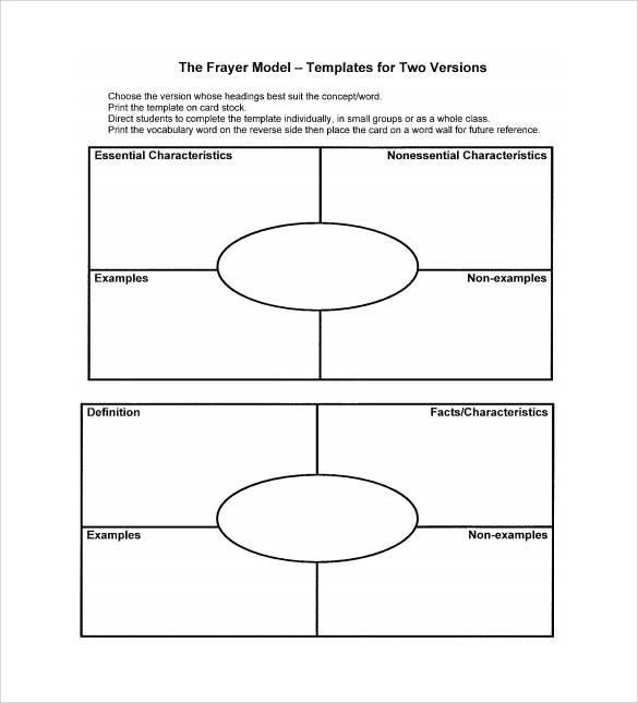 frayer model template for two versions