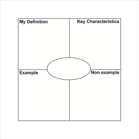 sample frayer model template